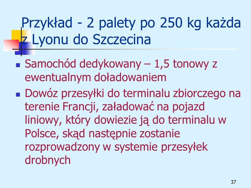 37 Przykład - 2 palety po 250 kg każda z Lyonu do Szczecina Samochód dedykowany – 1,5 tonowy z ewentualnym doładowaniem Dowóz przesyłki do terminalu zbiorczego na terenie Francji, załadować na pojazd liniowy, który dowiezie ją do terminalu w Polsce, skąd następnie zostanie rozprowadzony w systemie przesyłek drobnych
