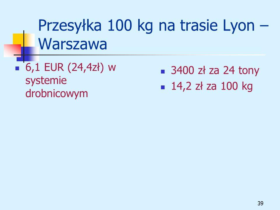 39 Przesyłka 100 kg na trasie Lyon – Warszawa 6,1 EUR (24,4zł) w systemie drobnicowym 3400 zł za 24 tony 14,2 zł za 100 kg