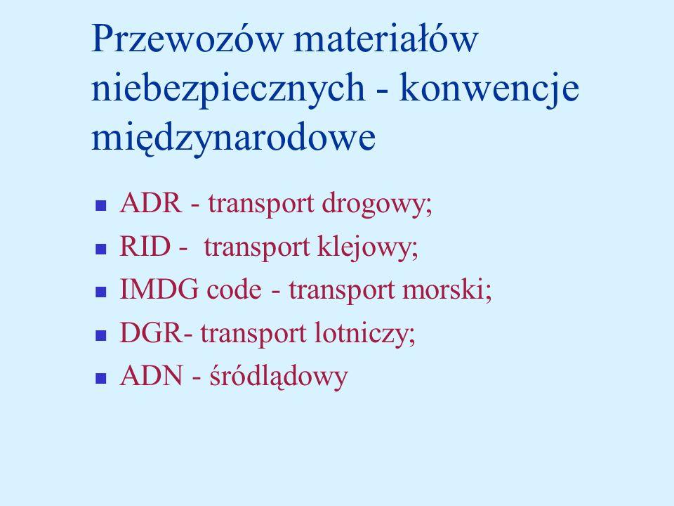 Przewozów materiałów niebezpiecznych - konwencje międzynarodowe ADR - transport drogowy; RID - transport klejowy; IMDG code - transport morski; DGR- transport lotniczy; ADN - śródlądowy