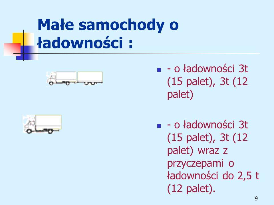 9 Małe samochody o ładowności : - o ładowności 3t (15 palet), 3t (12 palet) - o ładowności 3t (15 palet), 3t (12 palet) wraz z przyczepami o ładowności do 2,5 t (12 palet).