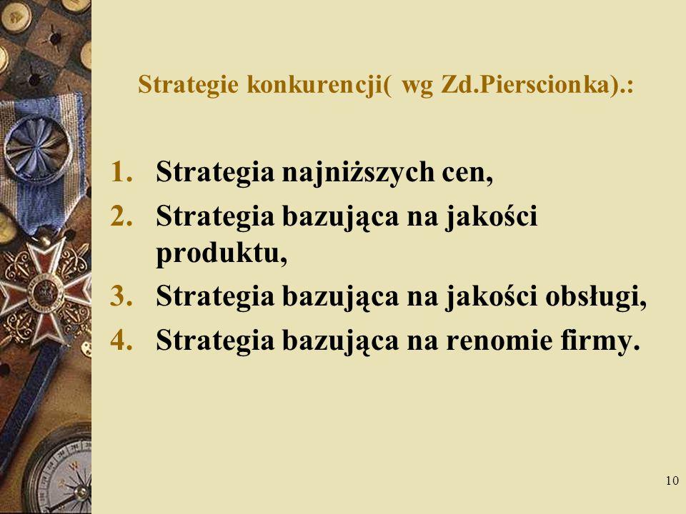10 Strategie konkurencji( wg Zd.Pierscionka).: 1.Strategia najniższych cen, 2.Strategia bazująca na jakości produktu, 3.Strategia bazująca na jakości