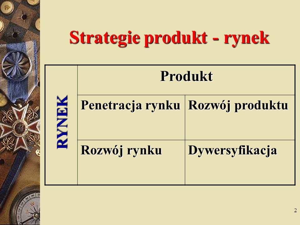 2 Strategie produkt - rynek Produkt Penetracja rynku Rozwój produktu Rozwój rynku Dywersyfikacja RYNEK