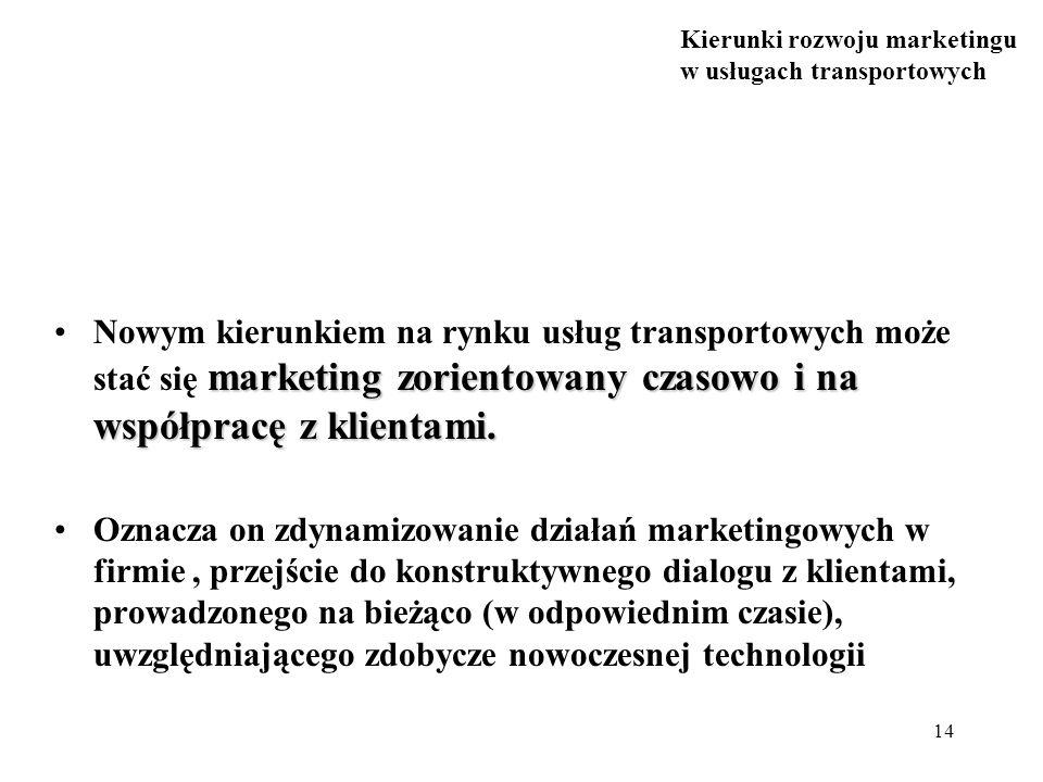 Kierunki rozwoju marketingu w usługach transportowych 14 marketing zorientowany czasowo i na współpracę z klientami.Nowym kierunkiem na rynku usług tr