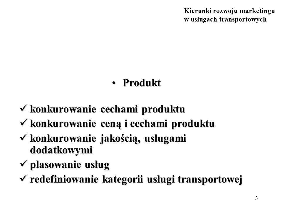 Kierunki rozwoju marketingu w usługach transportowych 3 ProduktProdukt konkurowanie cechami produktu konkurowanie cechami produktu konkurowanie ceną i