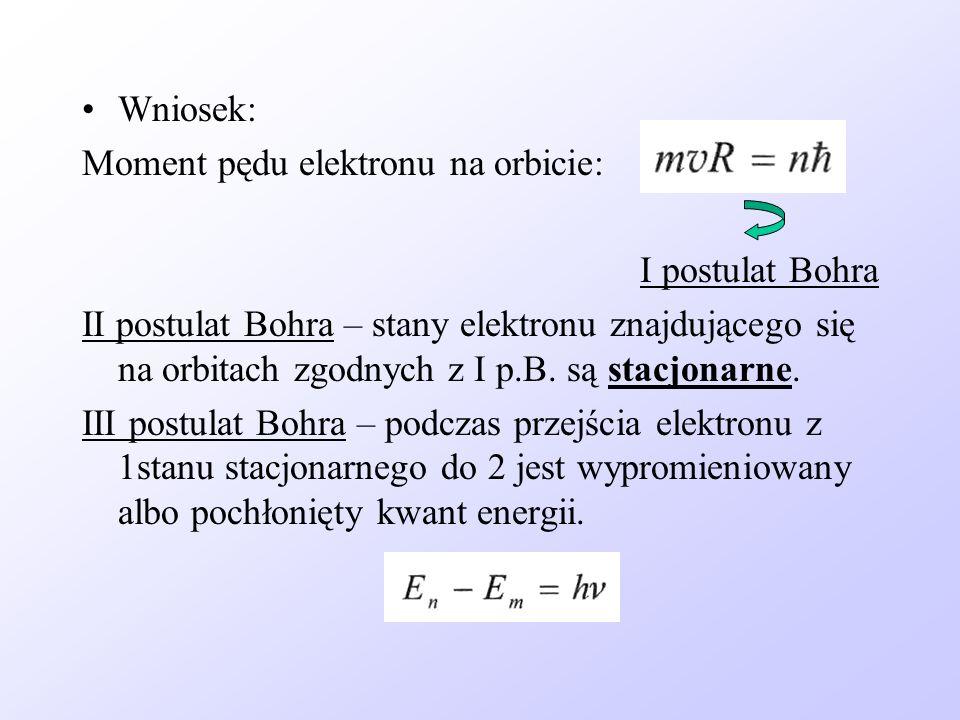 Wniosek: Moment pędu elektronu na orbicie: I postulat Bohra II postulat Bohra – stany elektronu znajdującego się na orbitach zgodnych z I p.B. są stac