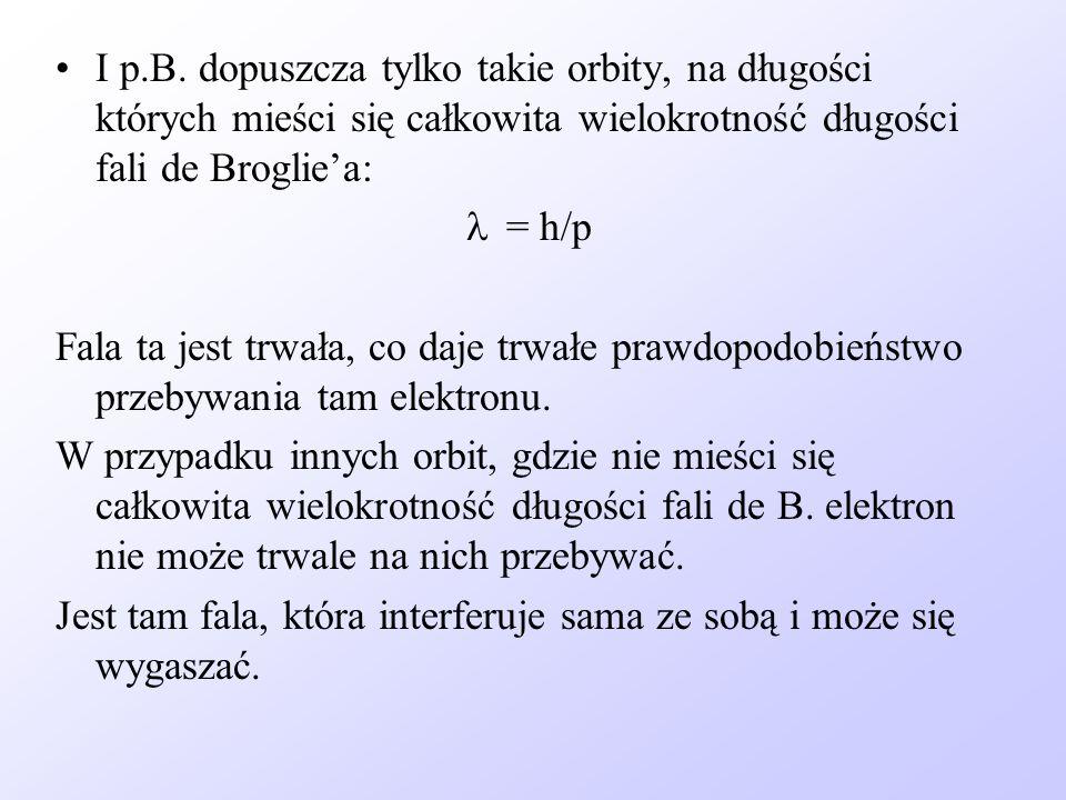 I p.B. dopuszcza tylko takie orbity, na długości których mieści się całkowita wielokrotność długości fali de Brogliea: = h/p Fala ta jest trwała, co d