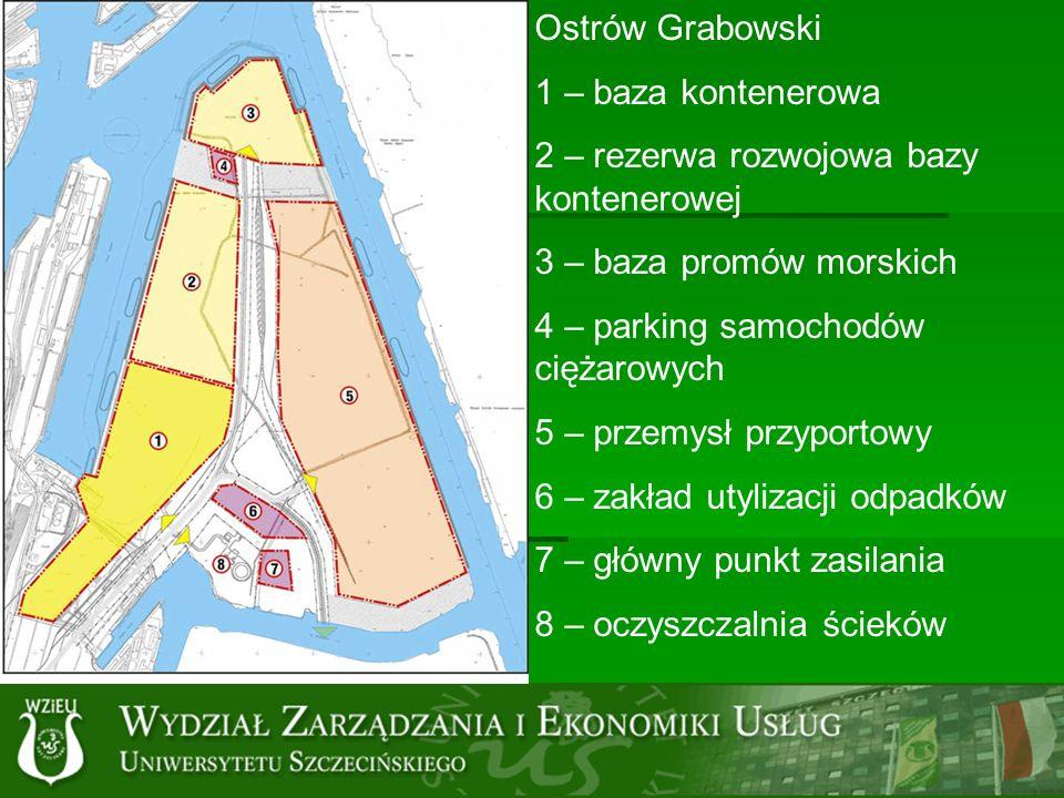 Ostrów Grabowski 1 – baza kontenerowa 2 – rezerwa rozwojowa bazy kontenerowej 3 – baza promów morskich 4 – parking samochodów ciężarowych 5 – przemysł przyportowy 6 – zakład utylizacji odpadków 7 – główny punkt zasilania 8 – oczyszczalnia ścieków
