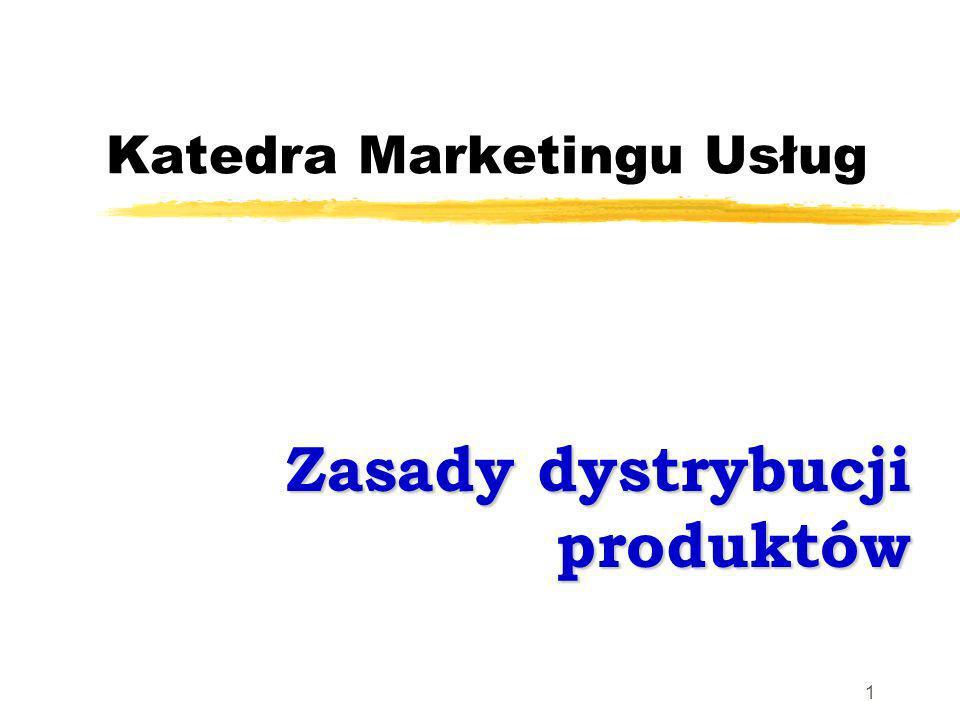 1 Katedra Marketingu Usług Zasady dystrybucji produktów