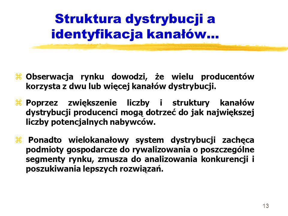 13 Struktura dystrybucji a identyfikacja kanałów... zObserwacja rynku dowodzi, że wielu producentów korzysta z dwu lub więcej kanałów dystrybucji. zPo