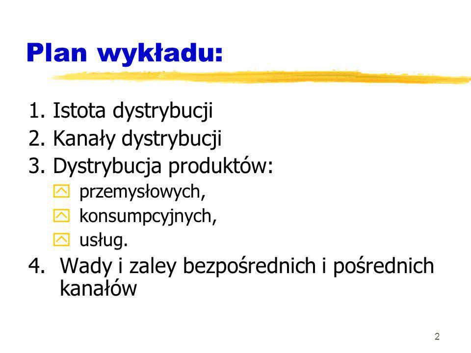 2 Plan wykładu: 1. Istota dystrybucji 2. Kanały dystrybucji 3. Dystrybucja produktów: yprzemysłowych, ykonsumpcyjnych, yusług. 4.Wady i zaley bezpośre