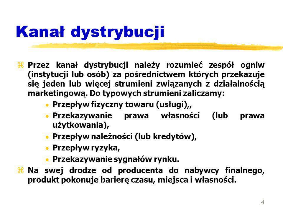 4 Kanał dystrybucji zPrzez kanał dystrybucji należy rozumieć zespół ogniw (instytucji lub osób) za pośrednictwem których przekazuje się jeden lub więc
