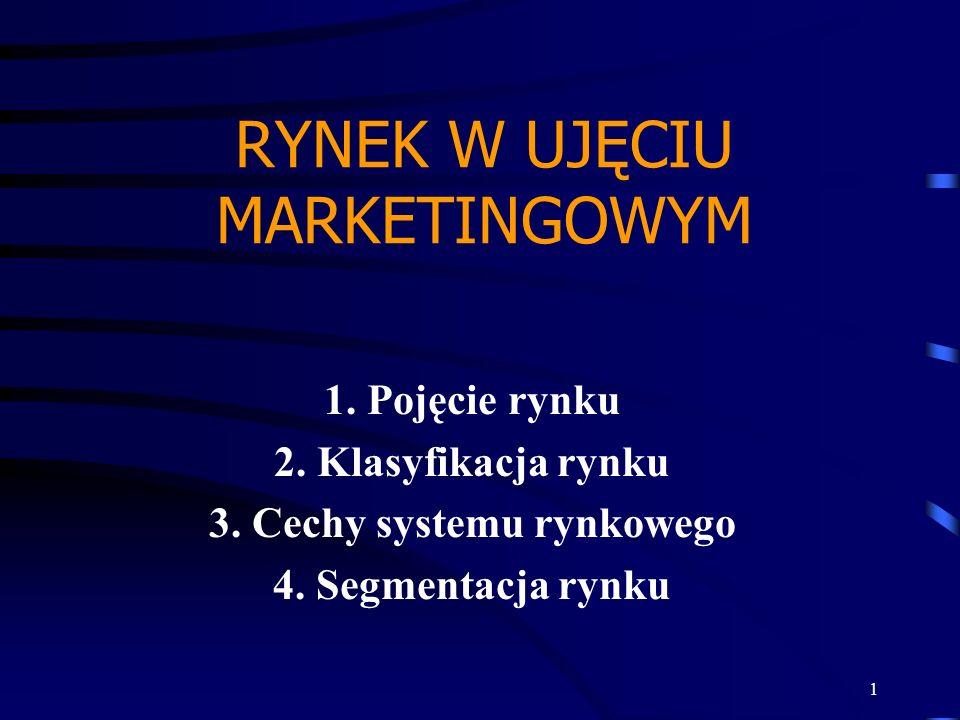 1 RYNEK W UJĘCIU MARKETINGOWYM 1. Pojęcie rynku 2. Klasyfikacja rynku 3. Cechy systemu rynkowego 4. Segmentacja rynku