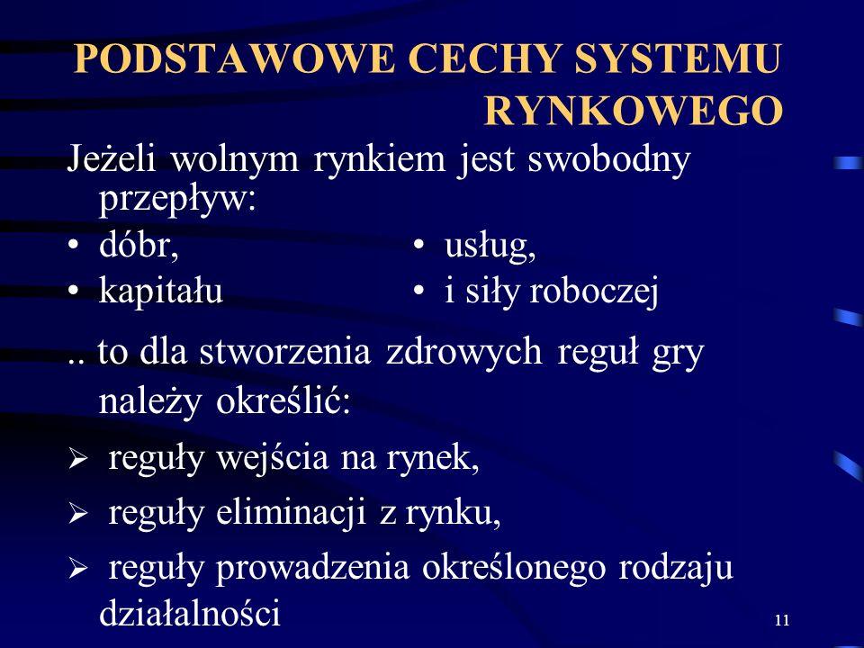 11 PODSTAWOWE CECHY SYSTEMU RYNKOWEGO Jeżeli wolnym rynkiem jest swobodny przepływ: dóbr, usług, kapitału i siły roboczej.. to dla stworzenia zdrowych