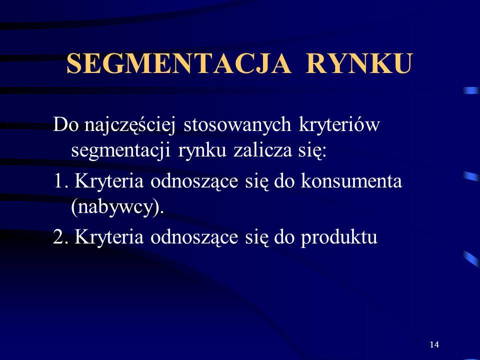 14 SEGMENTACJA RYNKU Do najczęściej stosowanych kryteriów segmentacji rynku zalicza się: 1. Kryteria odnoszące się do konsumenta (nabywcy). 2. Kryteri