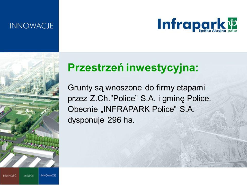 Przestrzeń inwestycyjna: Grunty są wnoszone do firmy etapami przez Z.Ch.Police S.A. i gminę Police. Obecnie INFRAPARK Police S.A. dysponuje 296 ha.