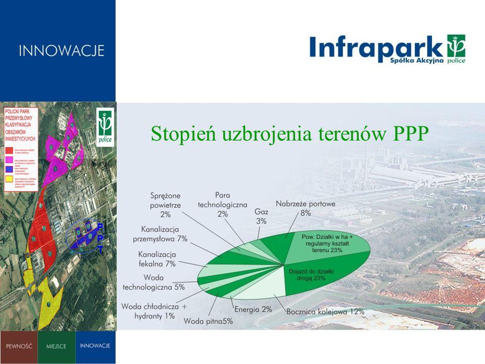System komunikacyjny Połączenia z siecią dróg międzynarodowych A6 (E28) i 3(E65), krajowych - 10 oraz wojewódzkich 114 i 115, Rozbudowany system komunikacji kolejowej, Dostęp do portu barkowego i morskiego (2 km) Port lotniczy w Goleniowie (60 km), Planowana budowa zachodniej obwodnicy Szczecina przechodzącej przez teren Infraparku wraz z mostem wysokowodnym nad Odrą, łączącym Police-Święta.