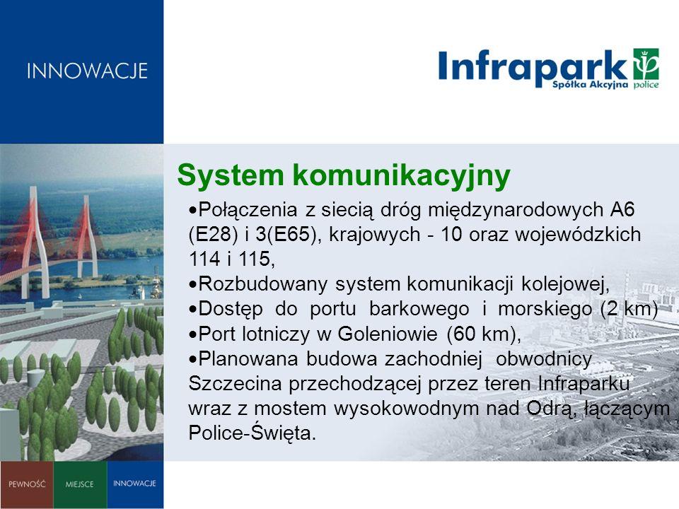 INWESTORZY Od początku istnienia firmy odwiedziło ją wielu przedstawicieli ponad 100 firm polskich i zagranicznych.