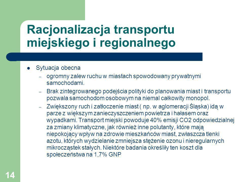14 Racjonalizacja transportu miejskiego i regionalnego Sytuacja obecna – ogromny zalew ruchu w miastach spowodowany prywatnymi samochodami. – Brak zin