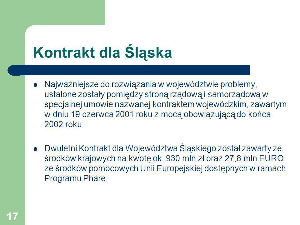 17 Kontrakt dla Śląska Najważniejsze do rozwiązania w województwie problemy, ustalone zostały pomiędzy stroną rządową i samorządową w specjalnej umowi