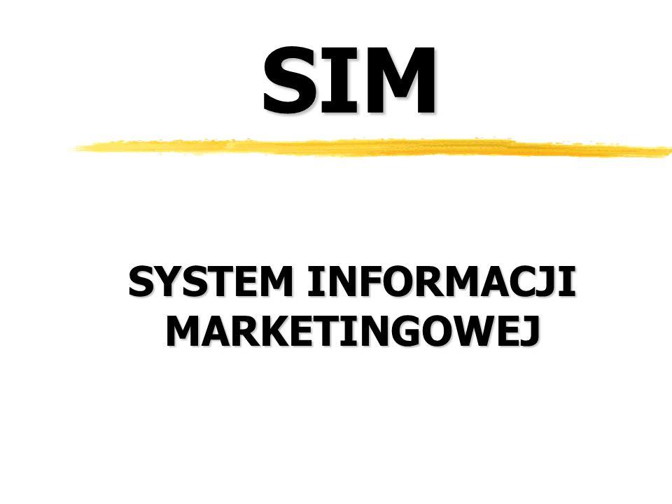 SIM SYSTEM INFORMACJI MARKETINGOWEJ