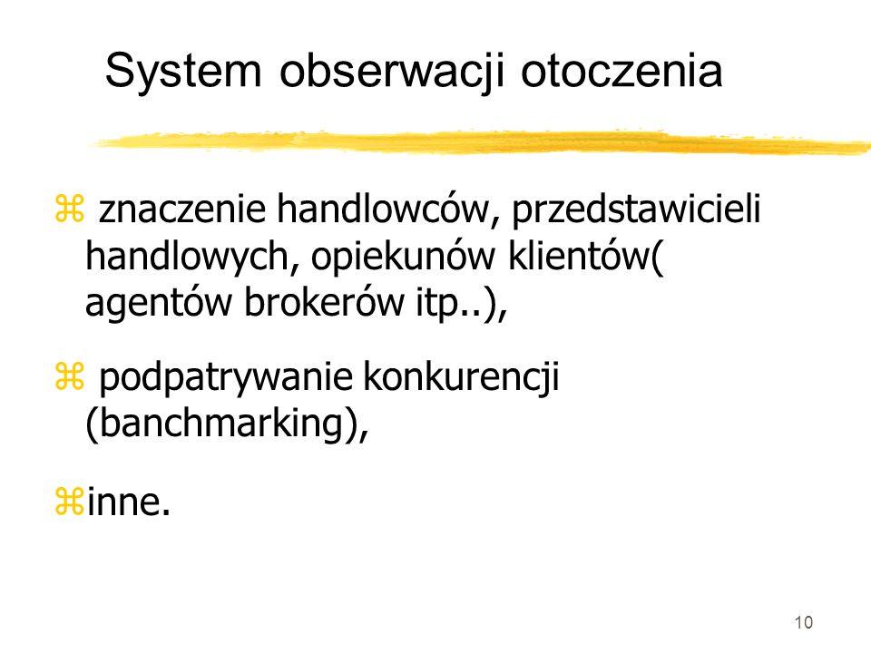 10 System obserwacji otoczenia z znaczenie handlowców, przedstawicieli handlowych, opiekunów klientów( agentów brokerów itp..), z podpatrywanie konkur