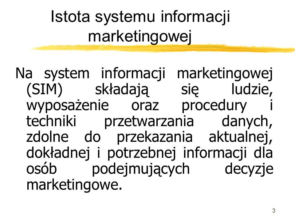 3 Istota systemu informacji marketingowej Na system informacji marketingowej (SIM) składają się ludzie, wyposażenie oraz procedury i techniki przetwar