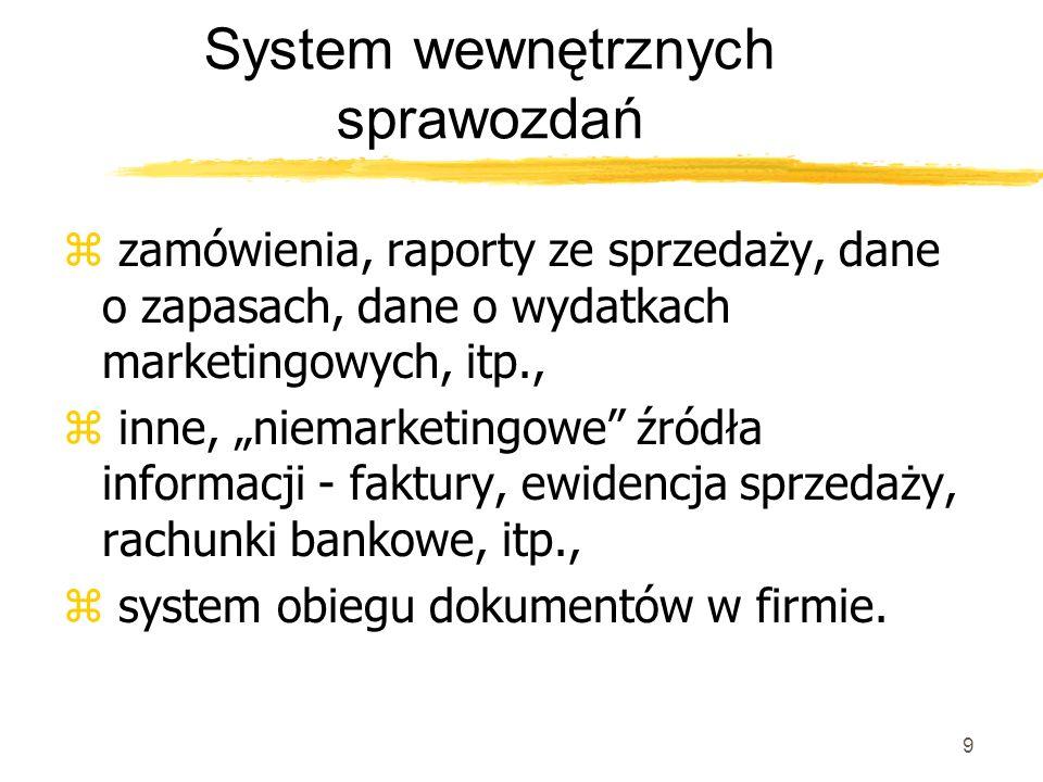 9 System wewnętrznych sprawozdań z zamówienia, raporty ze sprzedaży, dane o zapasach, dane o wydatkach marketingowych, itp., z inne, niemarketingowe ź
