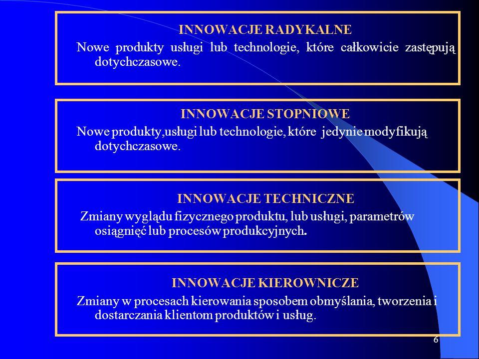 6 INNOWACJE RADYKALNE Nowe produkty usługi lub technologie, które całkowicie zastępują dotychczasowe.