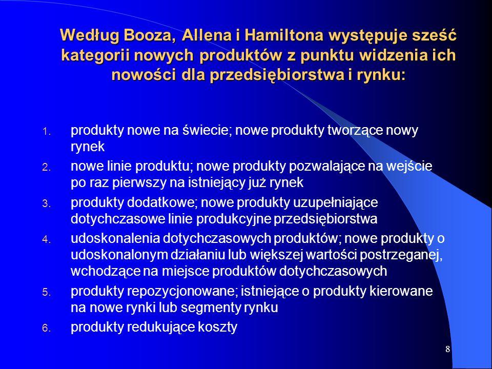 8 Według Booza, Allena i Hamiltona występuje sześć kategorii nowych produktów z punktu widzenia ich nowości dla przedsiębiorstwa i rynku: 1.