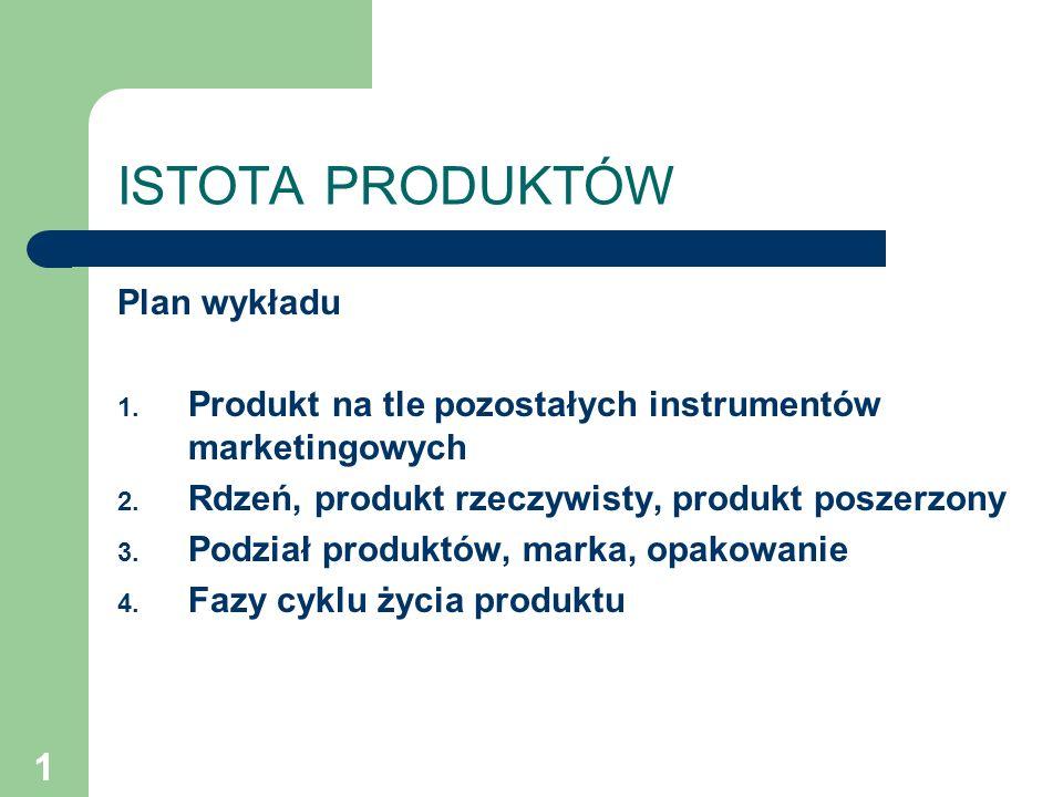 1 ISTOTA PRODUKTÓW Plan wykładu 1. Produkt na tle pozostałych instrumentów marketingowych 2. Rdzeń, produkt rzeczywisty, produkt poszerzony 3. Podział