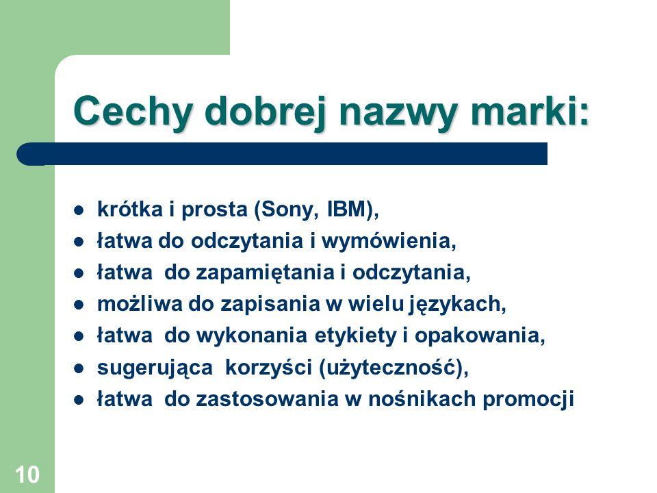 10 Cechy dobrej nazwy marki: krótka i prosta (Sony, IBM), łatwa do odczytania i wymówienia, łatwa do zapamiętania i odczytania, możliwa do zapisania w