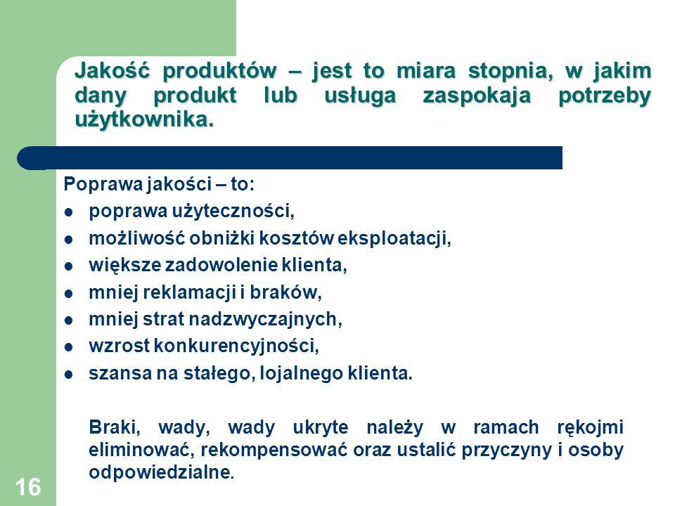 16 Jakość produktów – jest to miara stopnia, w jakim dany produkt lub usługa zaspokaja potrzeby użytkownika. Poprawa jakości – to: poprawa użytecznośc