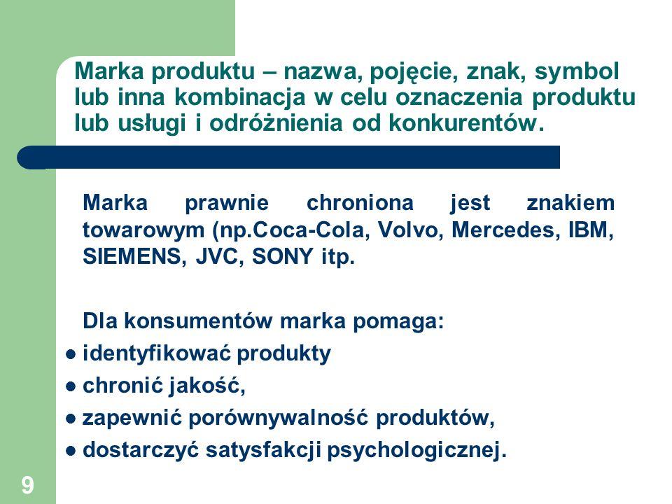 9 Marka produktu – nazwa, pojęcie, znak, symbol lub inna kombinacja w celu oznaczenia produktu lub usługi i odróżnienia od konkurentów. Marka prawnie