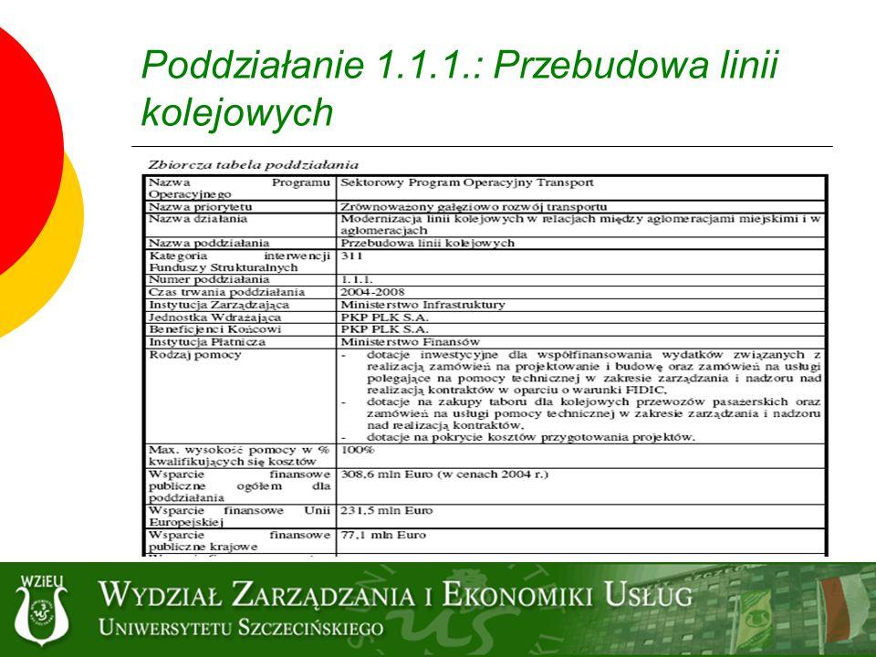 Poddziałanie 1.1.1.: Przebudowa linii kolejowych
