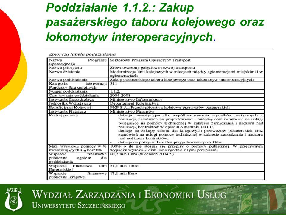Poddziałanie 1.1.2.: Zakup pasażerskiego taboru kolejowego oraz lokomotyw interoperacyjnych.