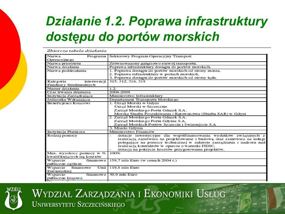 Działanie 1.2. Poprawa infrastruktury dostępu do portów morskich