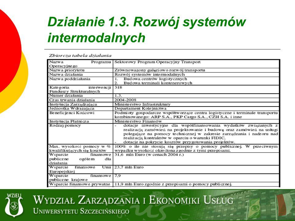 Działanie 1.3. Rozwój systemów intermodalnych