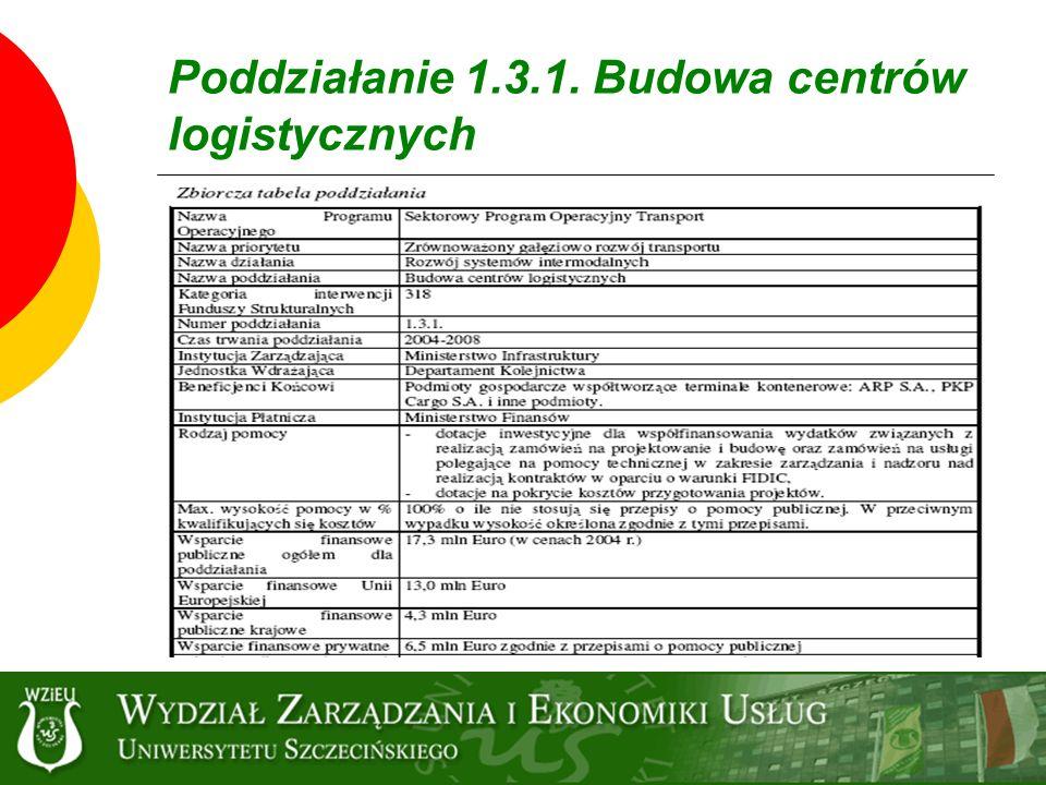 Poddziałanie 1.3.1. Budowa centrów logistycznych
