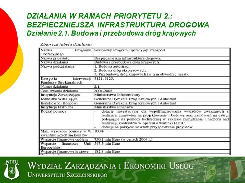 DZIAŁANIA W RAMACH PRIORYTETU 2.: BEZPIECZNIEJSZA INFRASTRUKTURA DROGOWA Działanie 2.1. Budowa i przebudowa dróg krajowych
