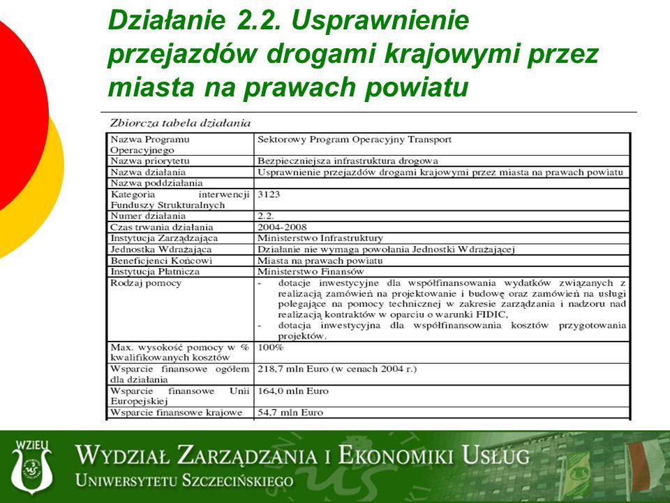 Działanie 2.2. Usprawnienie przejazdów drogami krajowymi przez miasta na prawach powiatu