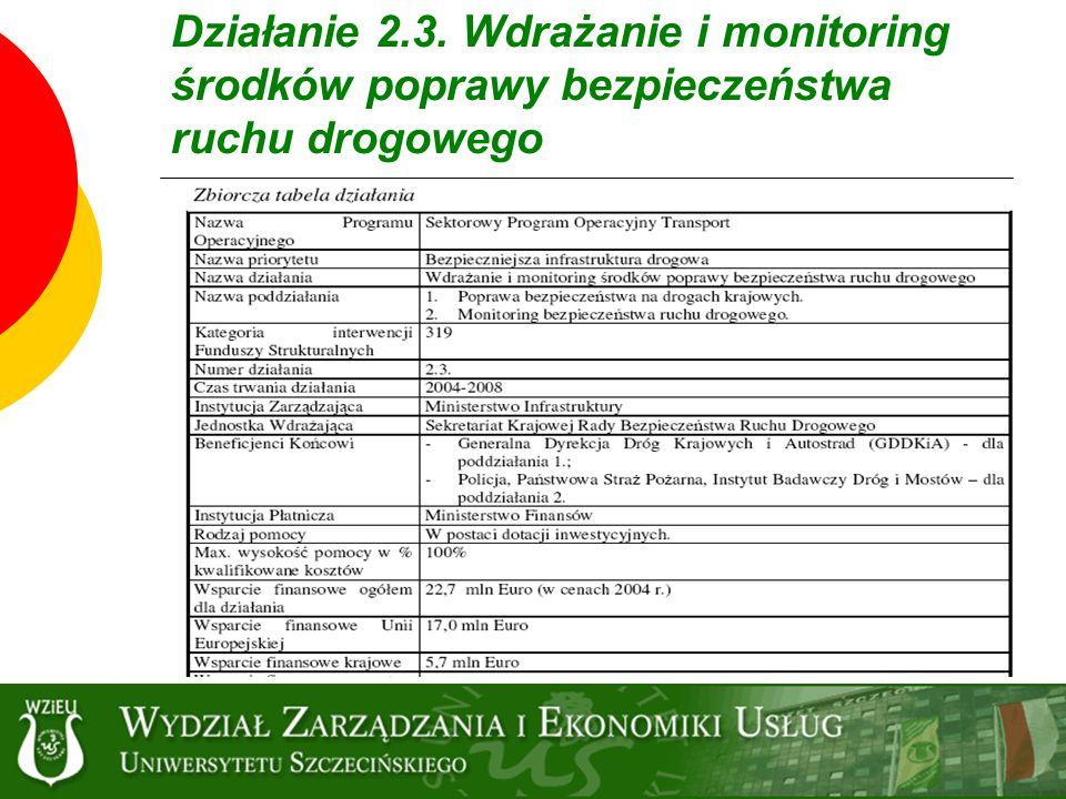 Działanie 2.3. Wdrażanie i monitoring środków poprawy bezpieczeństwa ruchu drogowego