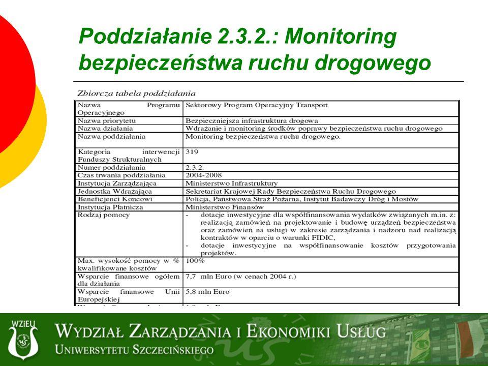 Poddziałanie 2.3.2.: Monitoring bezpieczeństwa ruchu drogowego