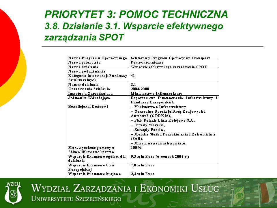 PRIORYTET 3: POMOC TECHNICZNA 3.8. Działanie 3.1. Wsparcie efektywnego zarządzania SPOT