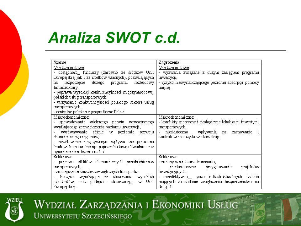 Poddziałanie 2.1.2.: Budowa dróg ekspresowych