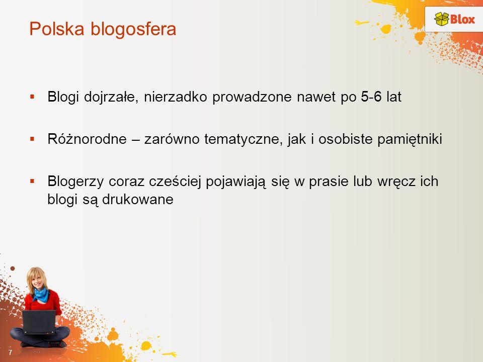 Polska blogosfera Blogi dojrzałe, nierzadko prowadzone nawet po 5-6 lat Różnorodne – zarówno tematyczne, jak i osobiste pamiętniki Blogerzy coraz cześ