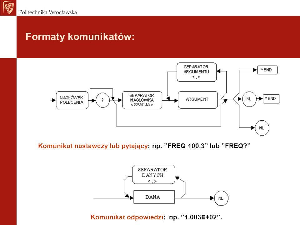 Formaty komunikatów: Komunikat nastawczy lub pytający; np. FREQ 100.3 lub FREQ? Komunikat odpowiedzi; np. 1.003E+02.