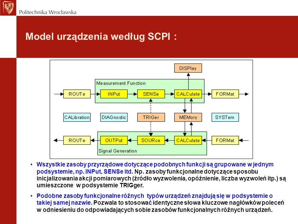 Model urządzenia według SCPI : Wszystkie zasoby przyrządowe dotyczące podobnych funkcji są grupowane w jednym podsystemie, np. INPut, SENSe itd. Np. z