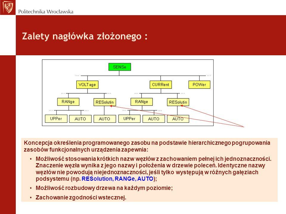 Zalety nagłówka złożonego : Koncepcja określenia programowanego zasobu na podstawie hierarchicznego pogrupowania zasobów funkcjonalnych urządzenia zap