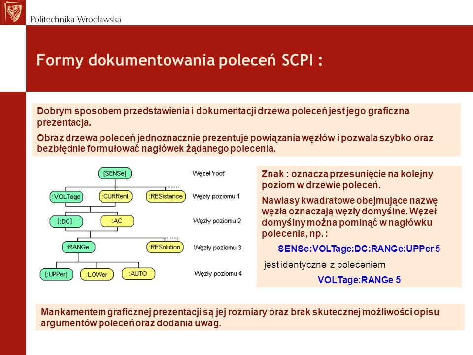 Formy dokumentowania poleceń SCPI : Dobrym sposobem przedstawienia i dokumentacji drzewa poleceń jest jego graficzna prezentacja. Obraz drzewa poleceń