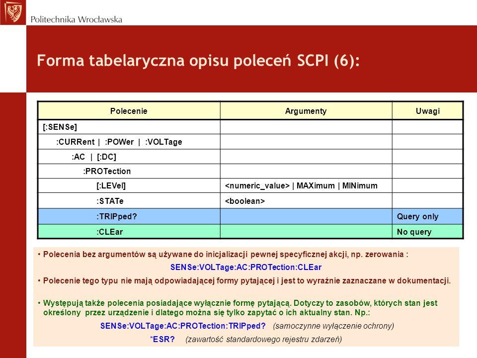 Forma tabelaryczna opisu poleceń SCPI (6): Polecenia bez argumentów są używane do inicjalizacji pewnej specyficznej akcji, np. zerowania : SENSe:VOLTa